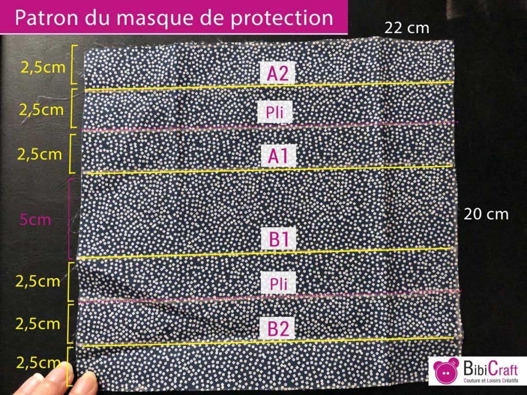 patron-masque-protection